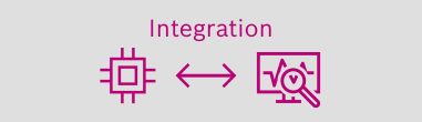 Things - integration